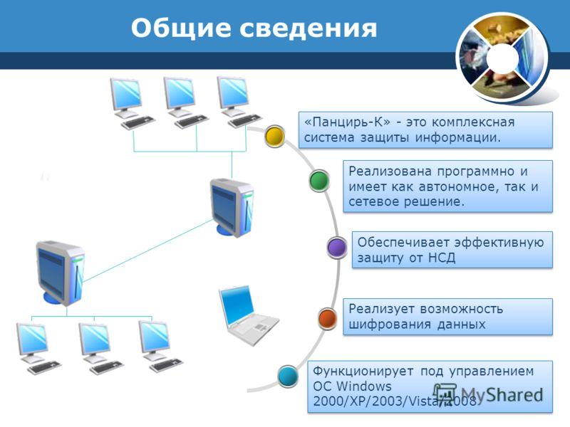 Общие сведения «Панцирь-К» - это комплексная система защиты информации. Реализована программно и имеет как автономное, так и сетевое решение. Функционирует под управлением ОС Windows 2000/XP/2003/Vista/2008 Обеспечивает эффективную защиту от НСД Реал
