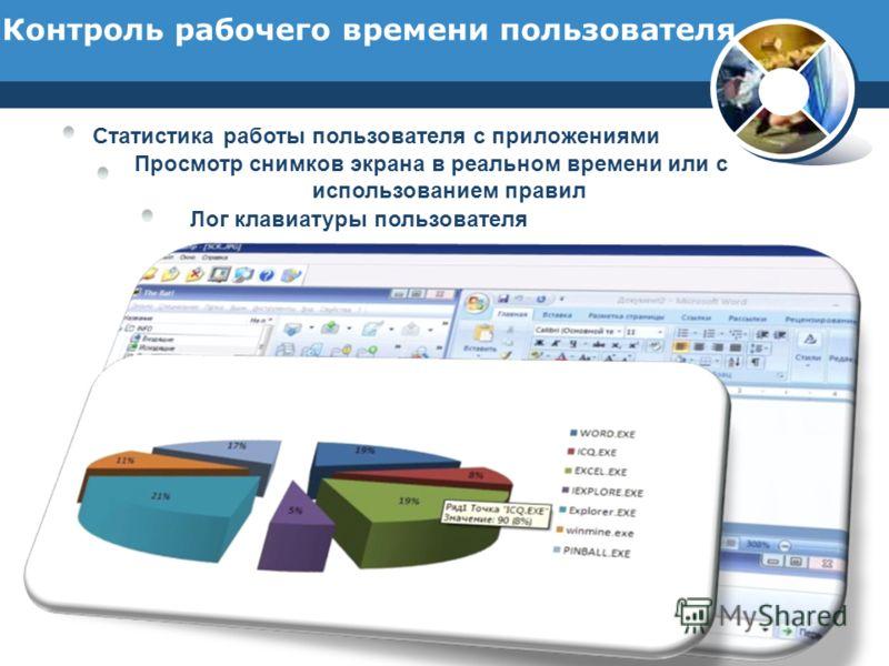 Контроль рабочего времени пользователя Статистика работы пользователя с приложениями Просмотр снимков экрана в реальном времени или с использованием правил Лог клавиатуры пользователя