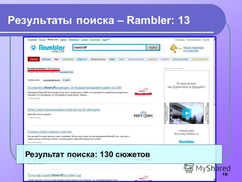 10 Результаты поиска – Rambler: 13 Результат поиска: 130 сюжетов