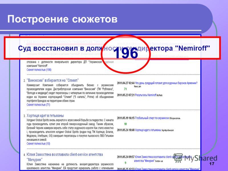 17 Построение сюжетов Суд восстановил в должности гендиректора Nemiroff 196