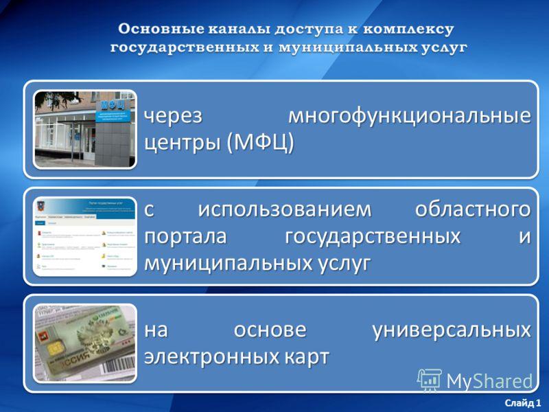 через многофункциональные центры (МФЦ) с использованием областного портала государственных и муниципальных услуг на основе универсальных электронных карт Слайд 1