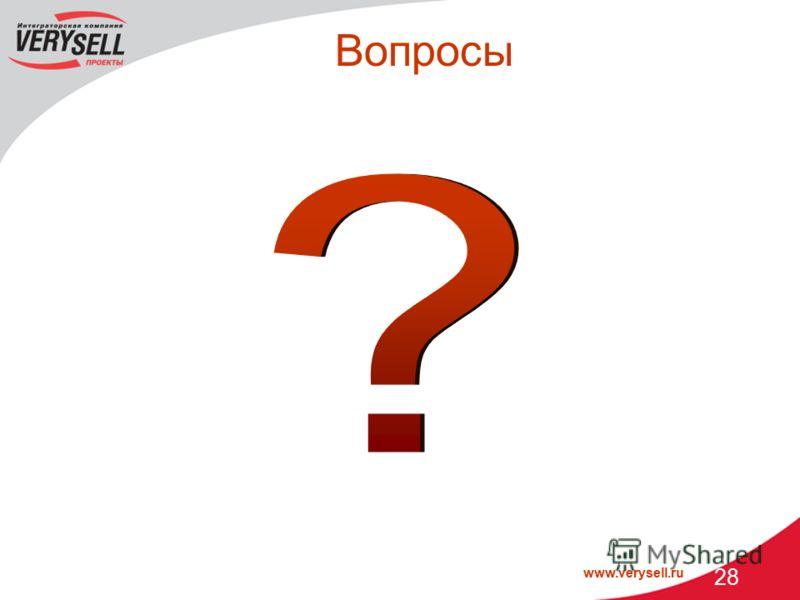www.verysell.ru 28 Вопросы