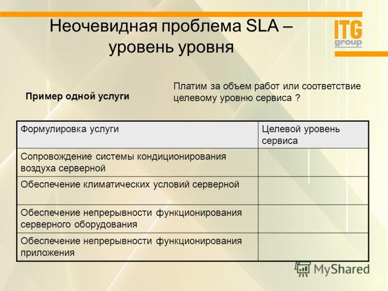 Неочевидная проблема SLA – уровень уровня Формулировка услугиЦелевой уровень сервиса Сопровождение системы кондиционирования воздуха серверной Обеспечение климатических условий серверной Обеспечение непрерывности функционирования серверного оборудова
