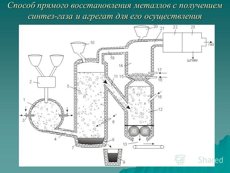 Способ прямого восстановления металлов с получением синтез-газа и агрегат для его осуществления