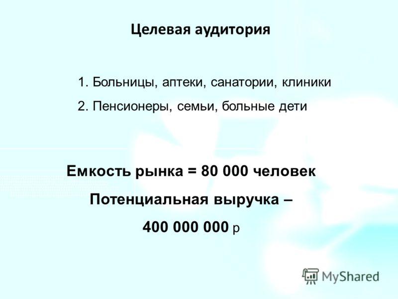 Целевая аудитория 1.Больницы, аптеки, санатории, клиники 2.Пенсионеры, семьи, больные дети Емкость рынка = 80 000 человек Потенциальная выручка – 400 000 000 р