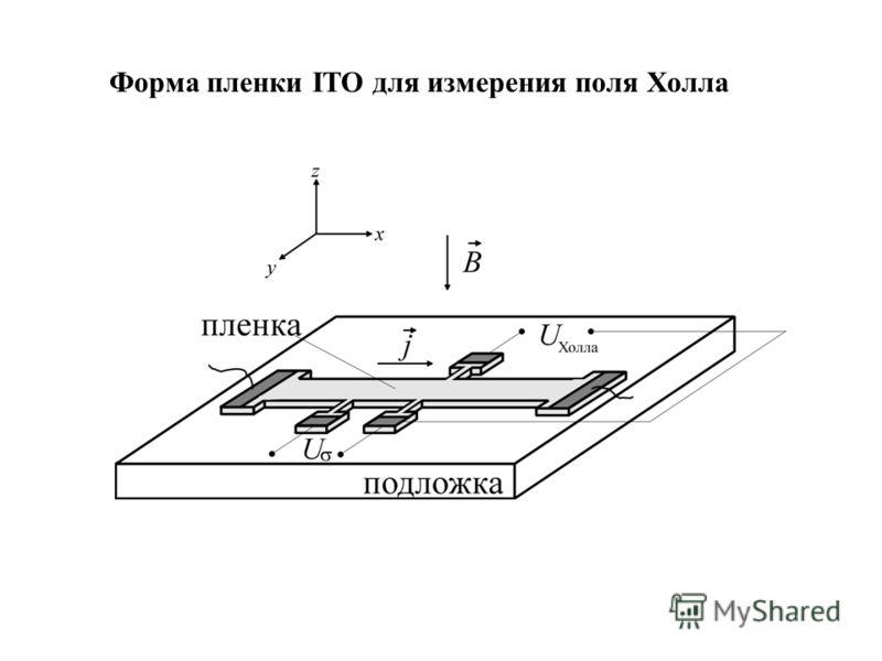 Форма пленки ITO для измерения поля Холла