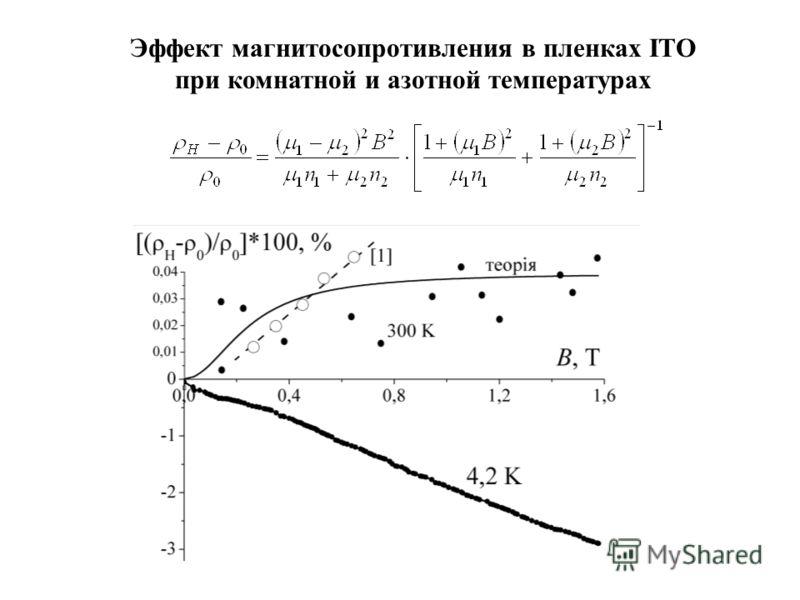 Эффект магнитосопротивления в пленках IТО при комнатной и азотной температурах