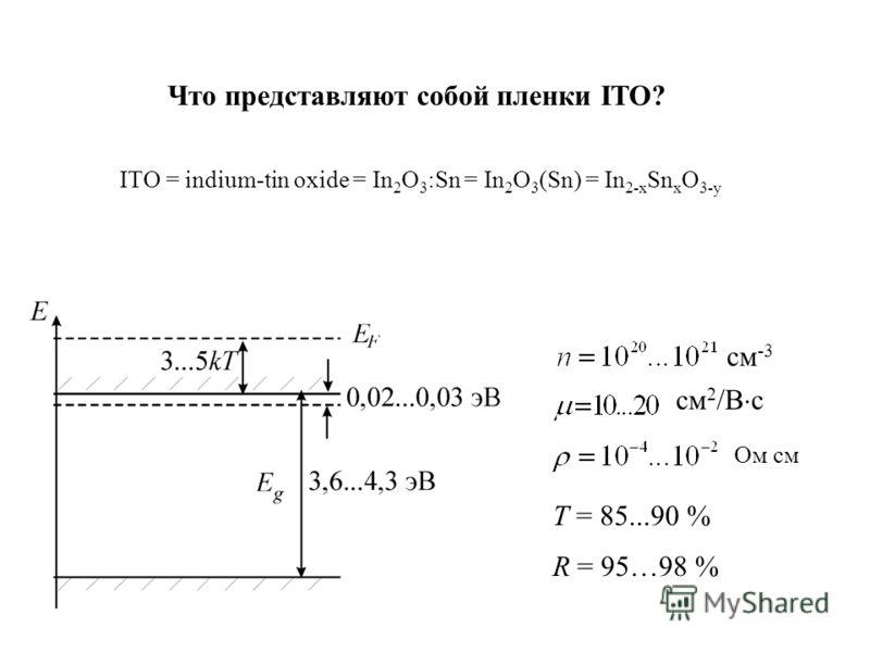 Что представляют собой пленки ITO? см -3 см 2 /В с Ом см Т = 85...90 % R = 95…98 % ITO = indium-tin oxide = In 2 O 3 :Sn = In 2 O 3 (Sn) = In 2-x Sn x O 3-y