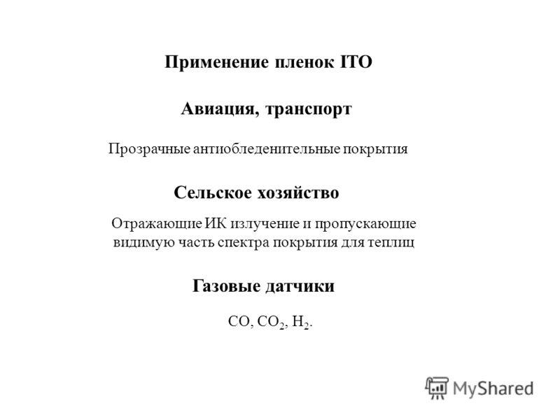 Применение пленок ITO Авиация, транспорт Прозрачные антиобледенительные покрытия Сельское хозяйство Отражающие ИК излучение и пропускающие видимую часть спектра покрытия для теплиц Газовые датчики CO, CO 2, H 2.