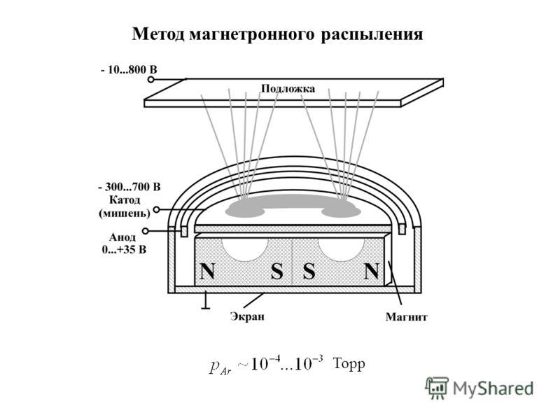 Метод магнетронного распыления Торр