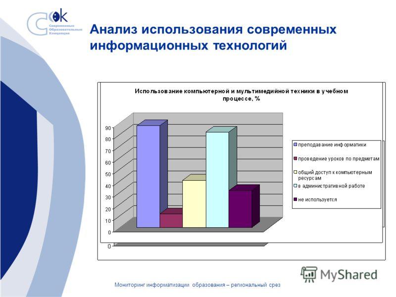 Мониторинг информатизации образования – региональный срез Анализ использования современных информационных технологий