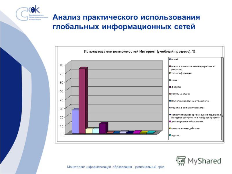 Мониторинг информатизации образования – региональный срез Анализ практического использования глобальных информационных сетей