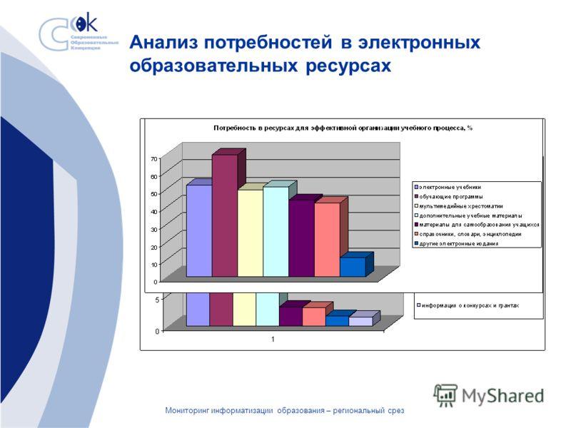 Мониторинг информатизации образования – региональный срез Анализ потребностей в электронных образовательных ресурсах