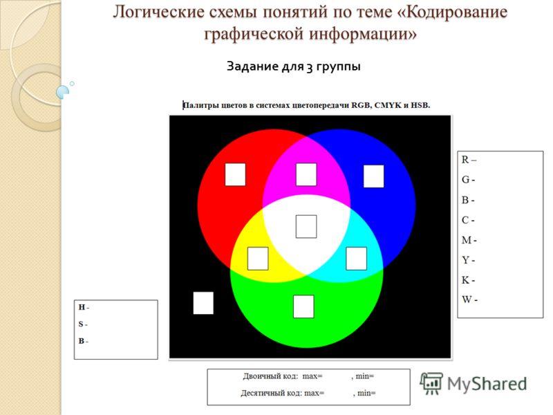 Логические схемы понятий по теме «Кодирование графической информации».... Задание для 3 группы