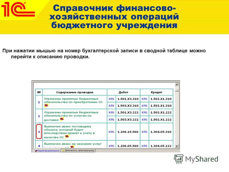 Справочник финансово- хозяйственных операций бюджетного учреждения При нажатии мышью на номер бухгалтерской записи в сводной таблице можно перейти к описанию проводки.