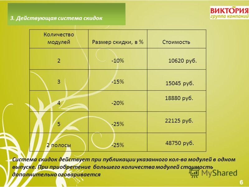 Количество модулейРазмер скидки, в %Стоимость 2-10% 10620 руб. 15045 руб. 18880 руб. 22125 руб. 48750 руб. 3-15% 4-20% 5-25% 2 полосы-25% 6 Система скидок действует при публикации указанного кол-ва модулей в одном выпуске. При приобретение большего к