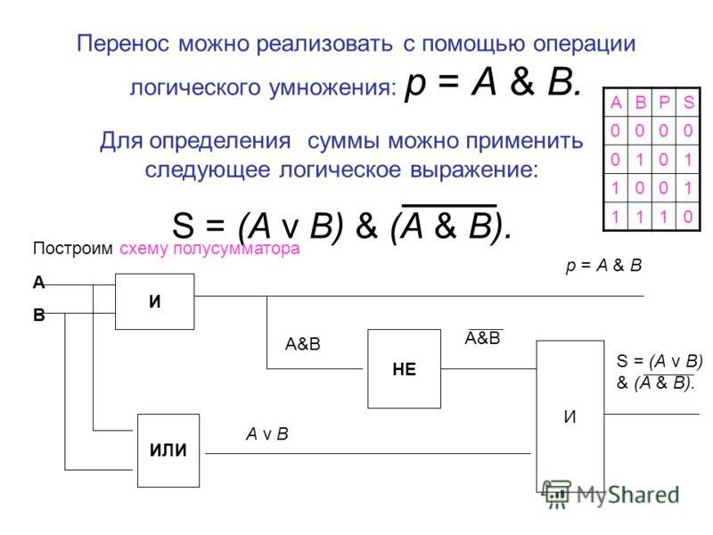 Построим схему полусумматора