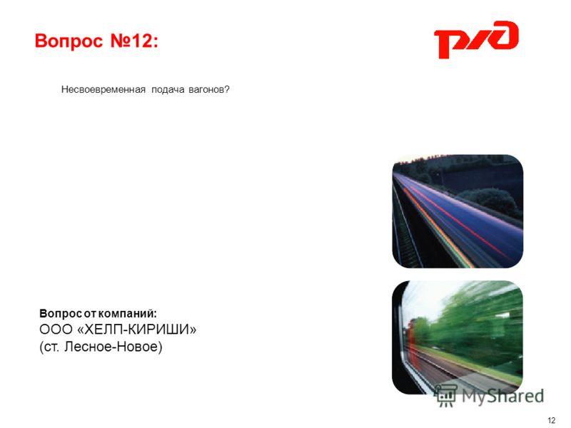 Вопрос 12: Несвоевременная подача вагонов? Вопрос от компаний: ООО «ХЕЛП-КИРИШИ» (ст. Лесное-Новое) 12
