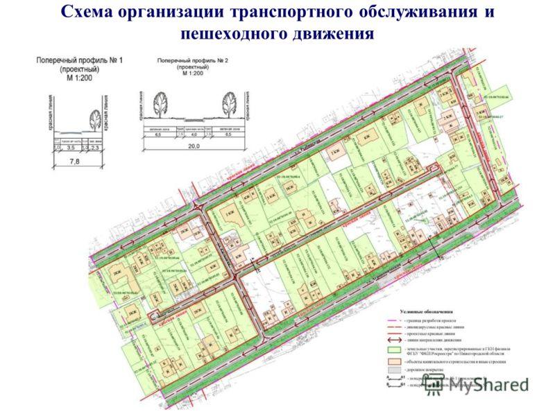 Схема организации транспортного обслуживания и пешеходного движения