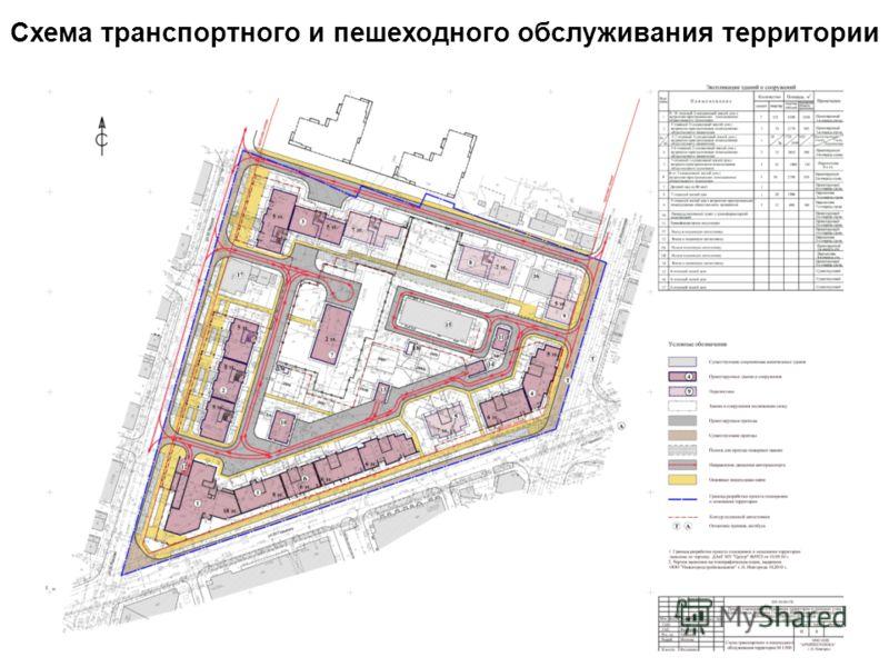 Схема транспортного и пешеходного обслуживания территории