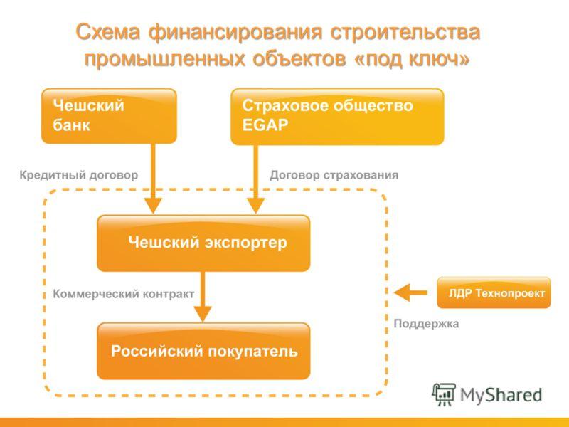 Схема финансирования строительства промышленных объектов «под ключ»