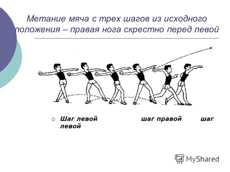 Метание мяча с трех шагов из исходного положения – правая нога скрестно перед левой Шаг левой шаг правой шаг левой