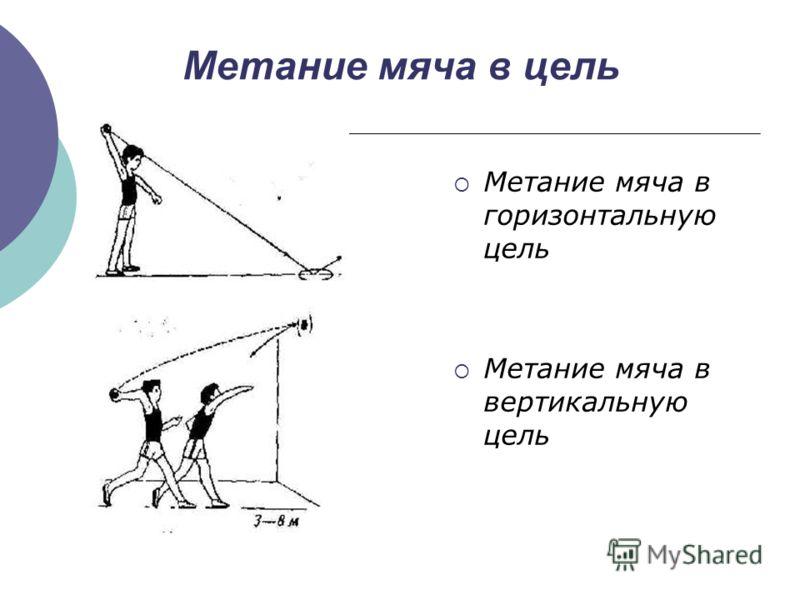 Метание мяча в цель Метание мяча в горизонтальную цель Метание мяча в вертикальную цель