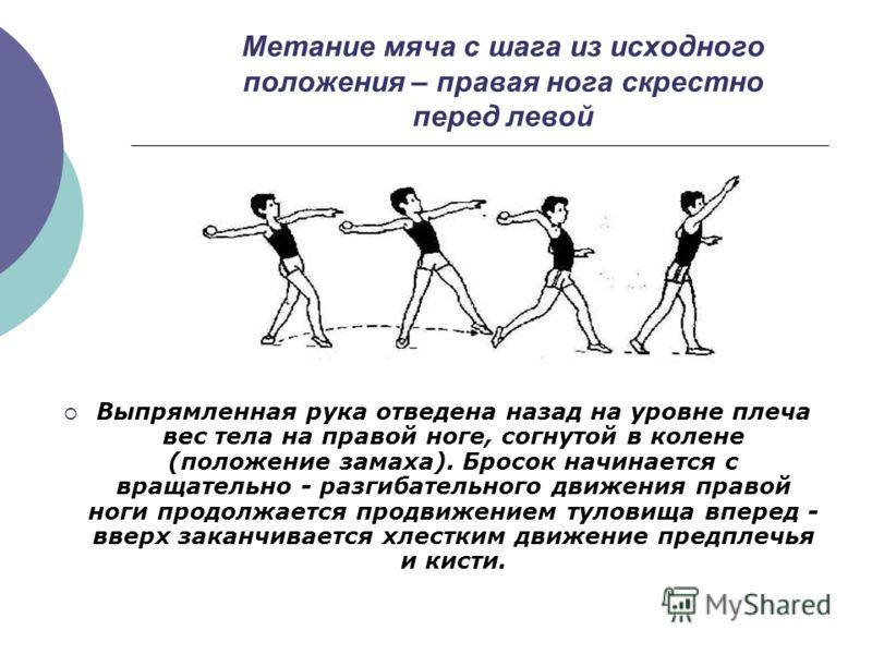 Метание мяча с шага из исходного положения – правая нога скрестно перед левой Выпрямленная рука отведена назад на уровне плеча вес тела на правой ноге, согнутой в колене (положение замаха). Бросок начинается с вращательно - разгибательного движения п