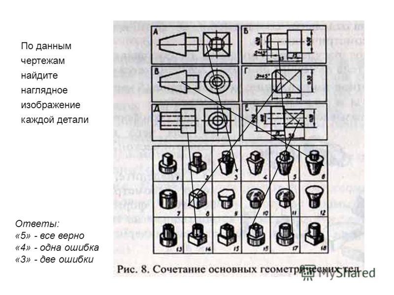 По данным чертежам найдите наглядное изображение каждой детали Ответы: «5» - все верно «4» - одна ошибка «3» - две ошибки