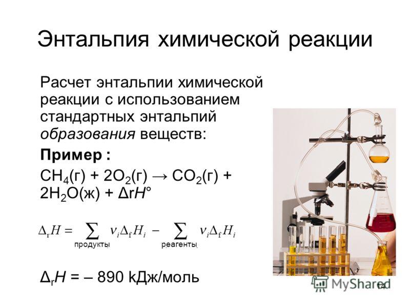 14 Энтальпия химической реакции Расчет энтальпии химической реакции с использованием стандартных энтальпий образования веществ: Пример : CH 4 (г) + 2O 2 (г) CO 2 (г) + 2H 2 O(ж) + ΔrH° Δ r H = – 890 kДж/моль продуктыреагенты