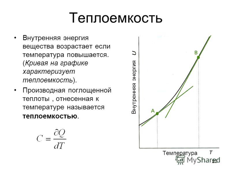 20 Теплоемкость Внутренняя энергия вещества возрастает если температура повышается. (Кривая на графике характеризует теплоемкость). Производная поглощенной теплоты, отнесенная к температуре называется теплоемкостью. Температура Внутренняя энергия