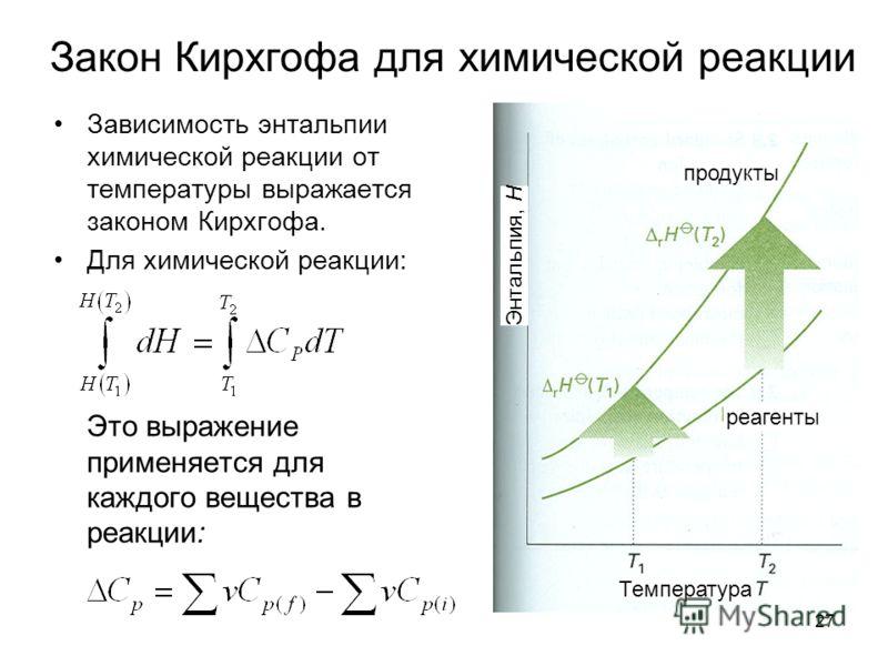 27 Закон Кирхгофа для химической реакции Зависимость энтальпии химической реакции от температуры выражается законом Кирхгофа. Для химической реакции: Это выражение применяется для каждого вещества в реакции: продукты реагенты Энтальпия, Н Температура