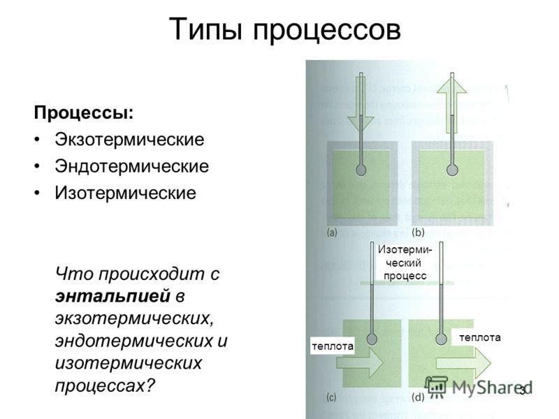 3 Типы процессов Процессы: Экзотермические Эндотермические Изотермические Что происходит с энтальпией в экзотермических, эндотермических и изотермических процессах? Изотерми- ческий процесс теплота