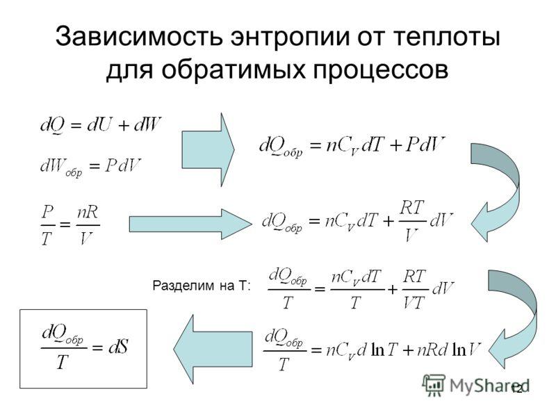 12 Зависимость энтропии от теплоты для обратимых процессов Разделим на Т: