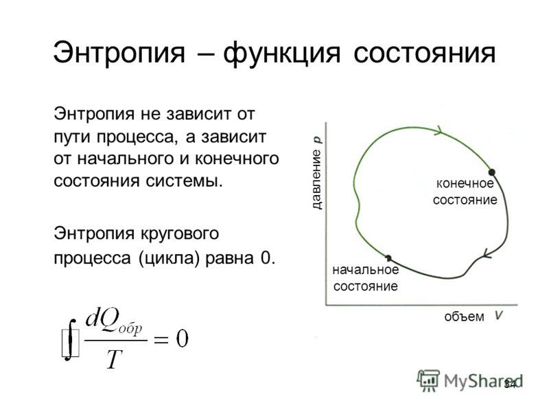 34 Энтропия – функция состояния Энтропия не зависит от пути процесса, а зависит от начального и конечного состояния системы. Энтропия кругового процес