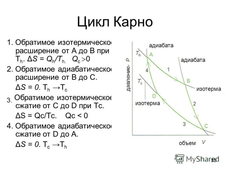 35 Цикл Карно 1. Обратимое изотермическое расширение от A до B при T h. ΔS = Q h /T h. Q c 0 2. Обратимое адиабатическое расширение от B до C. ΔS = 0.