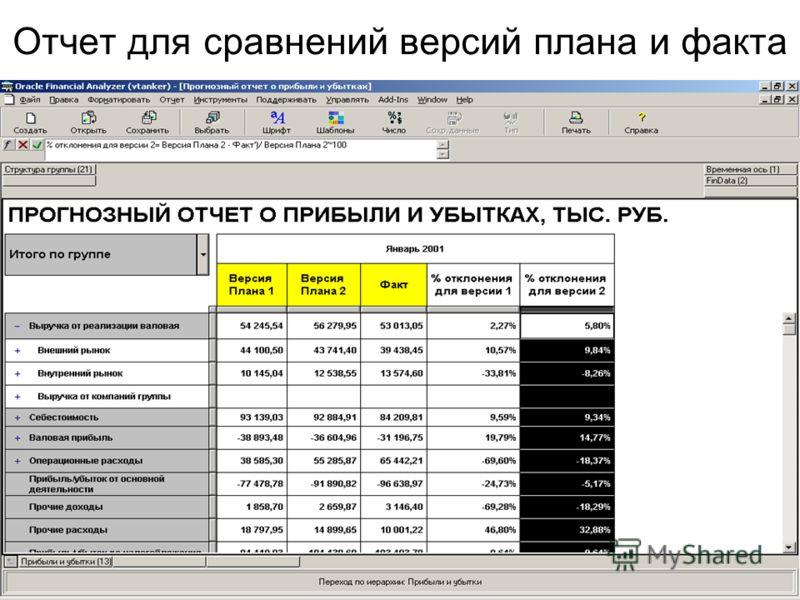 Отчет для сравнений версий плана и факта