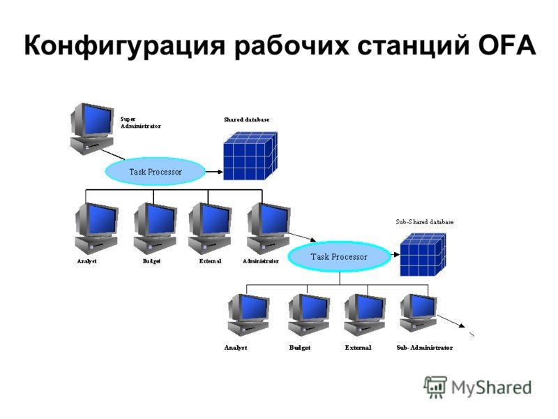 Конфигурация рабочих станций OFA