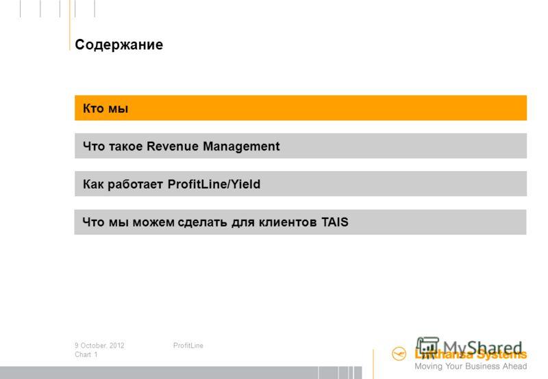 ProfitLine/Yield Revenue Management Система Управления Доходами