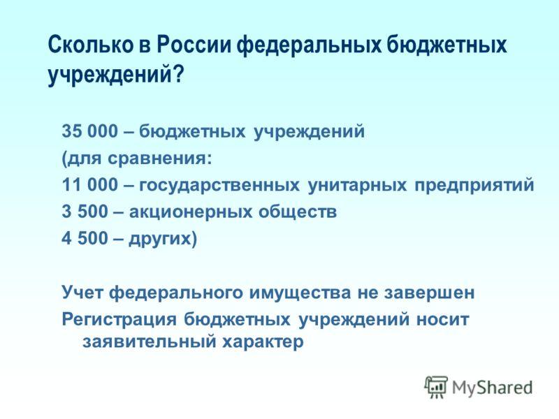 Сколько в России федеральных бюджетных учреждений? 35 000 – бюджетных учреждений (для сравнения: 11 000 – государственных унитарных предприятий 3 500 – акционерных обществ 4 500 – других) Учет федерального имущества не завершен Регистрация бюджетных