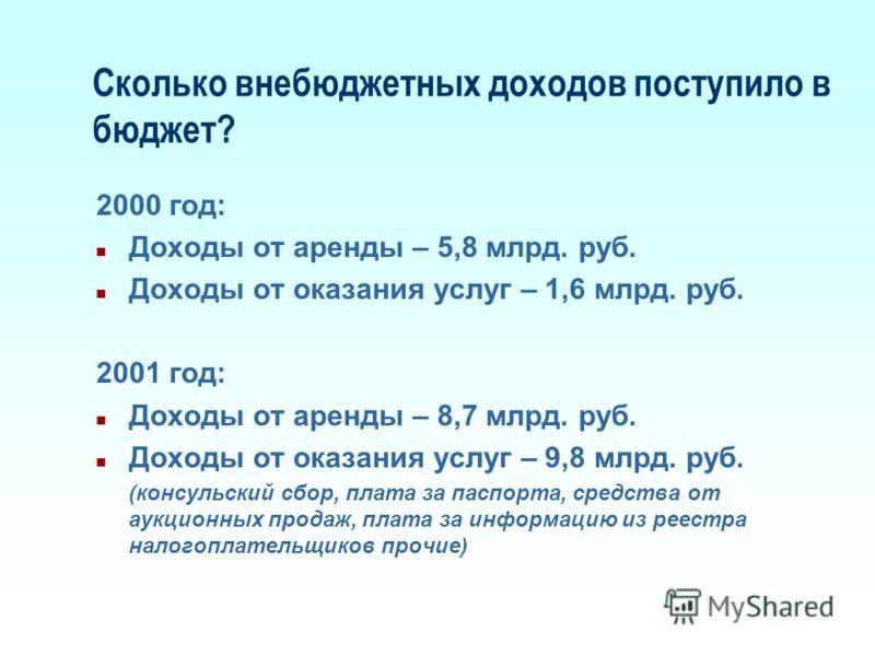 Сколько внебюджетных доходов поступило в бюджет? 2000 год: Доходы от аренды – 5,8 млрд. руб. Доходы от оказания услуг – 1,6 млрд. руб. 2001 год: Доходы от аренды – 8,7 млрд. руб. Доходы от оказания услуг – 9,8 млрд. руб. (консульский сбор, плата за п