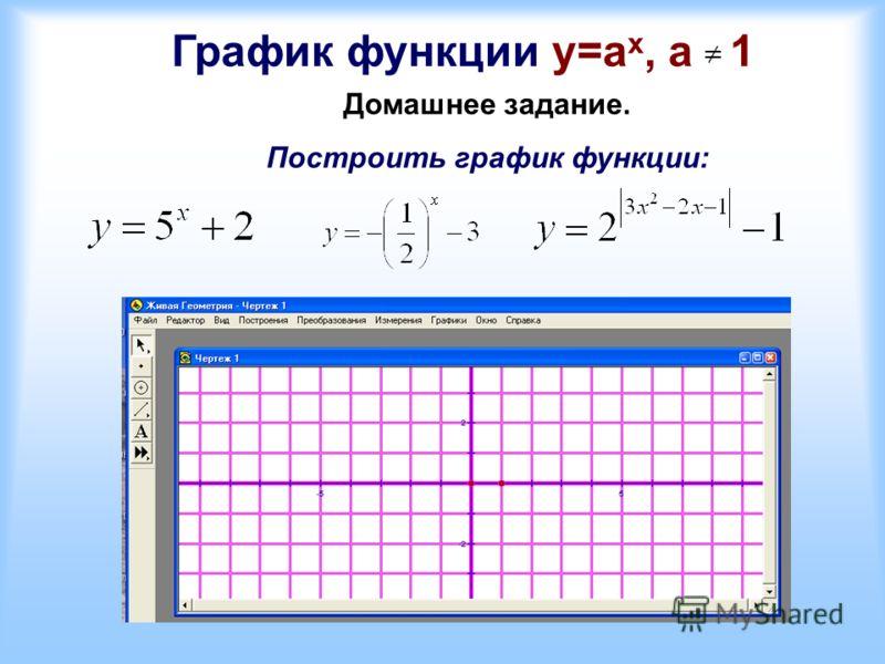 График функции у=а х, а 1 Домашнее задание. Построить график функции:
