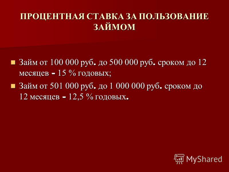 ПРОЦЕНТНАЯ СТАВКА ЗА ПОЛЬЗОВАНИЕ ЗАЙМОМ Займ от 100 000 руб. до 500 000 руб. сроком до 12 месяцев – 15 % годовых ; Займ от 100 000 руб. до 500 000 руб. сроком до 12 месяцев – 15 % годовых ; Займ от 501 000 руб. до 1 000 000 руб. сроком до 12 месяцев