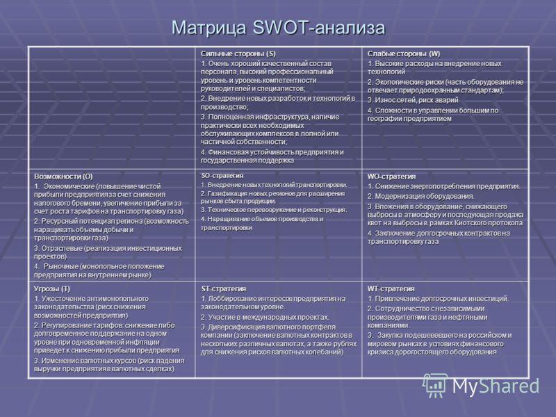Матрица SWOT-анализа Сильные стороны (S) 1. Очень хороший качественный состав персонала, высокий профессиональный уровень и уровень компетентности руководителей и специалистов; 2. Внедрение новых разработок и технологий в производство; 3. Полноценная