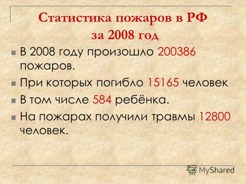 Статистика пожаров в РФ за 2008 год В 2008 году произошло 200386 пожаров. При которых погибло 15165 человек В том числе 584 ребёнка. На пожарах получили травмы 12800 человек.