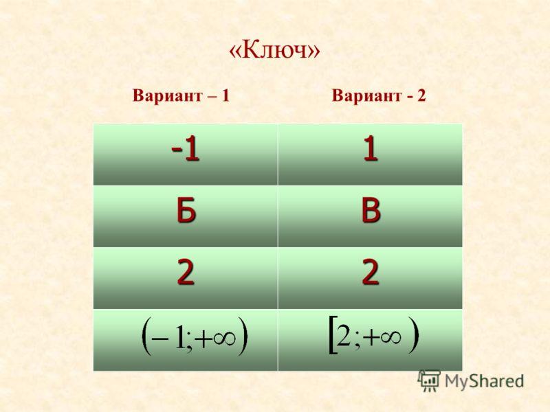«Ключ»1 БВ 22 Вариант – 1 Вариант - 2