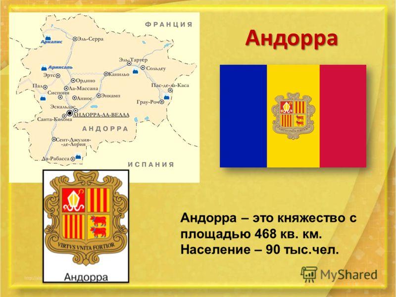 Андорра Андорра – это княжество с площадью 468 кв. км. Население – 90 тыс.чел.
