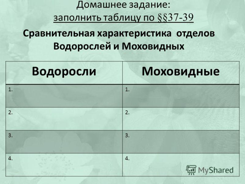 Домашнее задание: заполнить таблицу по §§37-39 Сравнительная характеристика отделов Водорослей и Моховидных ВодорослиМоховидные 1. 2. 3. 4.