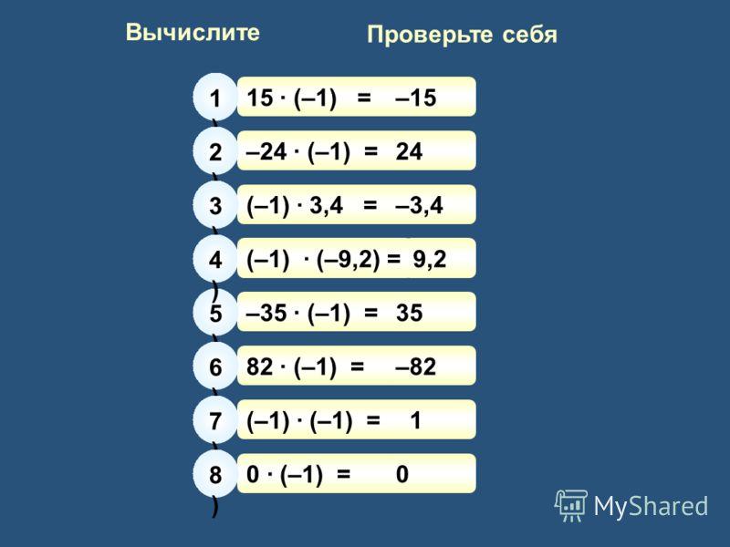 Вычислите Проверьте себя 15 · (–1) = 1)1) –15 –24 · (–1) = 2)2) 24 (–1) · 3,4 = 3)3) –3,4 –35 · (–1) = 5)5) 35 82 · (–1) = 6)6) –82 (–1) · (–1) = 7)7) 1 0 · (–1) = 8)8) 0 4)4) 9,2(–1) · (–9,2) =