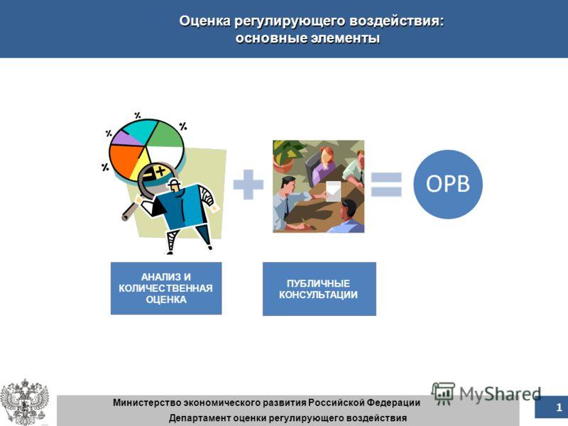 Оценка регулирующего воздействия: основные элементы Министерство экономического развития Российской Федерации Департамент оценки регулирующего воздействия АНАЛИЗ И КОЛИЧЕСТВЕННАЯ ОЦЕНКА ПУБЛИЧНЫЕ КОНСУЛЬТАЦИИ 1